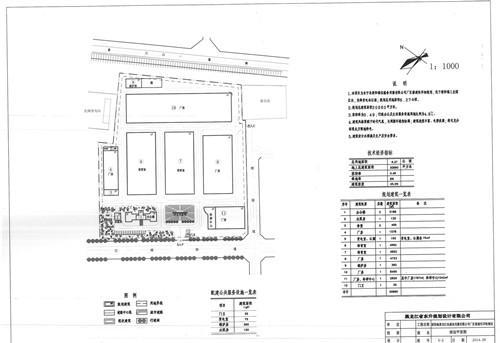 绥阳镇黑龙江佰盛食用菌有限公司厂区修建性详细规划图